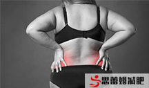减肥训练营|为什么人胖了会经常腰酸背痛