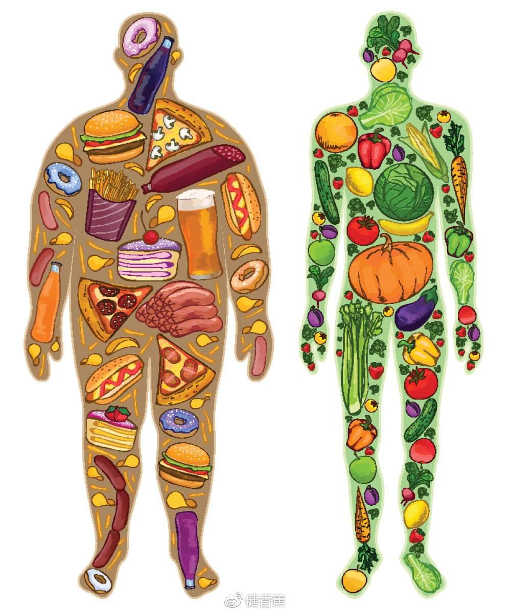 你知道吗,减肥看的不是斤数,而是你的体脂率,封闭式减肥训练营,减肥机构,运动减肥